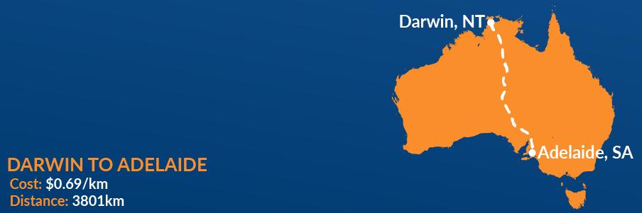 Darwin to Adelaide itinerary