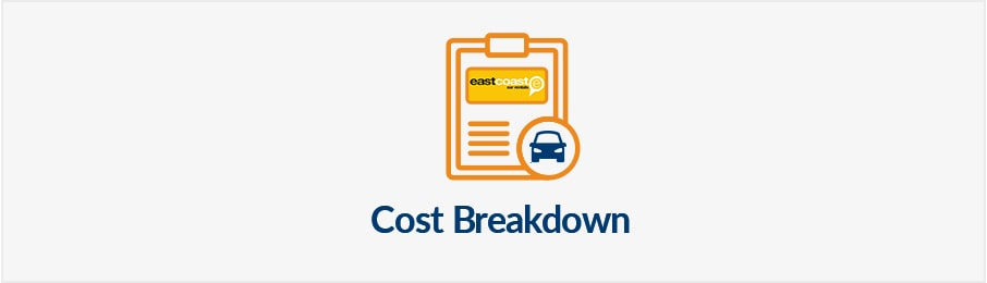 East Coast Car Rentals cost breakdown AU banner