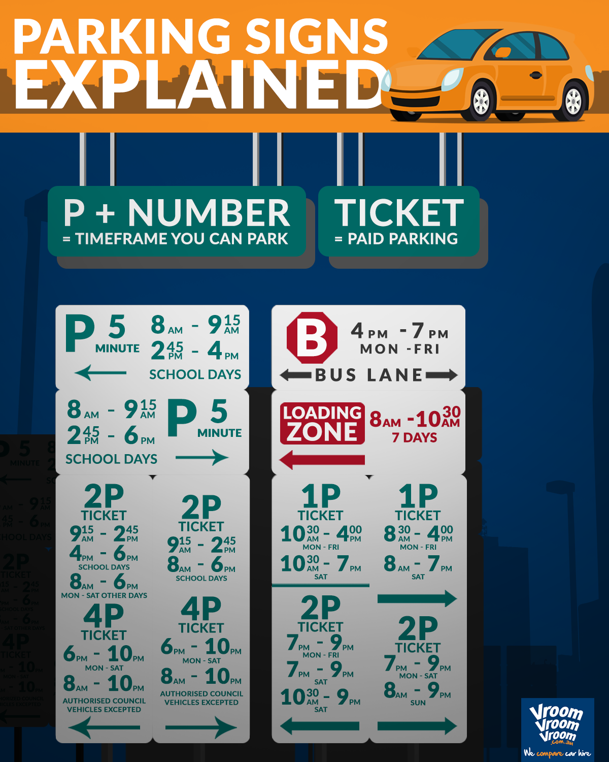 parking signs in australia infographic